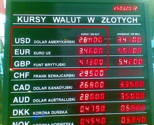 Geldumtausch Und Reise In Polen Diese Hinweise Sparen Ihr Geld