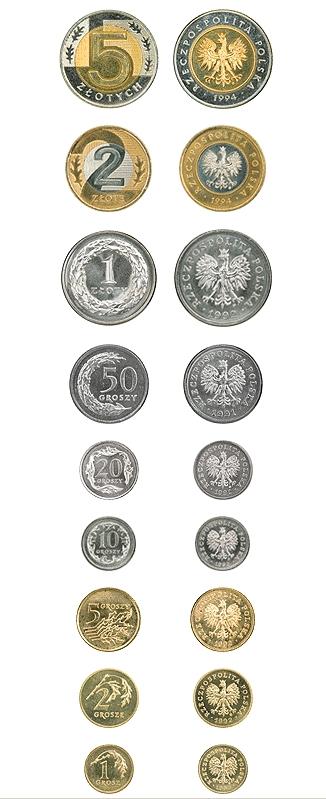 Polnischer Zloty Banknoten Und Münzen Geldautomaten Polenpl